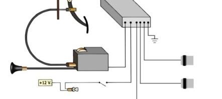 Sprzęgło automatyczne